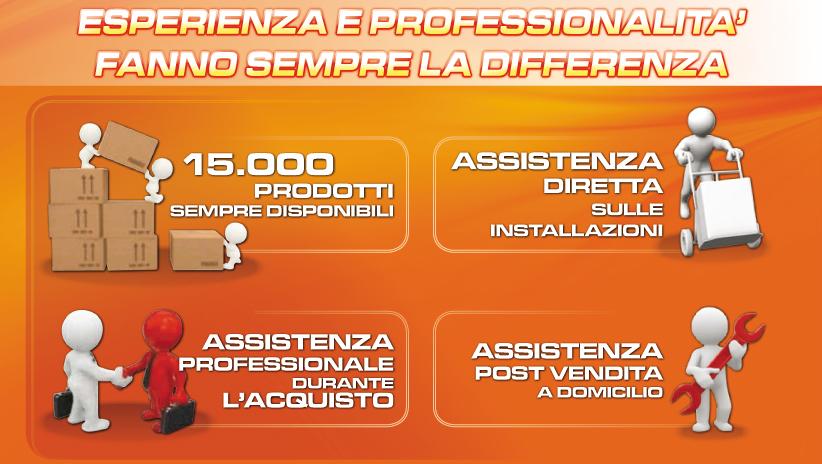 Sconti Promozioni e Offerte Speciali - Expert Barbuti e Bertinelli ...