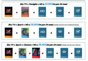 Promozione Sky valida sino al 31/12/2014